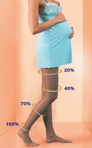 51580706b62fe Компрессионные колготки для беременных ERGOFORMA ( Эргоформа).Для ...