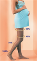 Изображение Колготки антиварикозные для беременных ERGOFORMA.